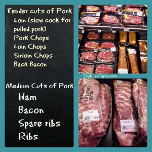 Tender and med cuts of pork