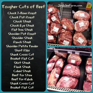 Tougher cuts of Beef
