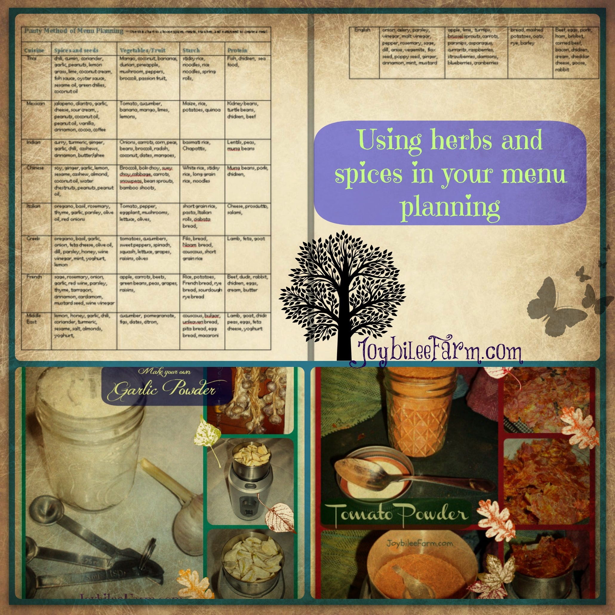 Menu Planning herbs and spices