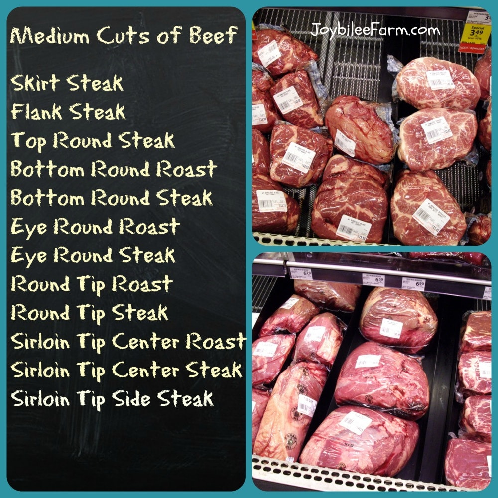 Video lesson #2 – Different cuts of meat and how to cook them